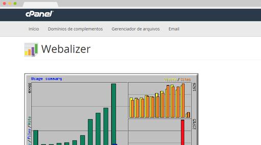 Webalizer Estatísticas